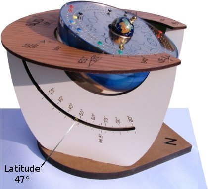 Set Up the planetarium according to the latitude of the place